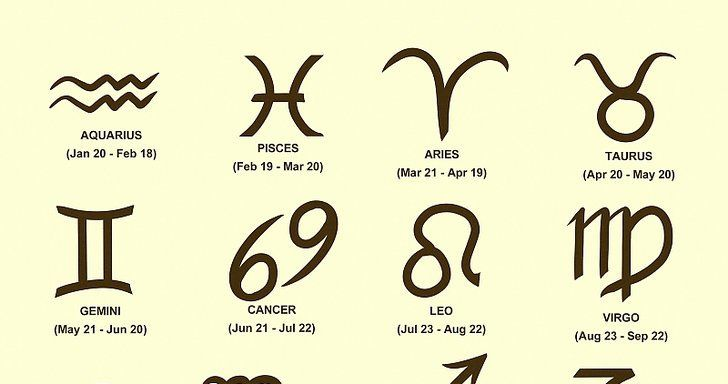 What Is Your True Zodiac Sign? Take The Quiz Below and Find Out